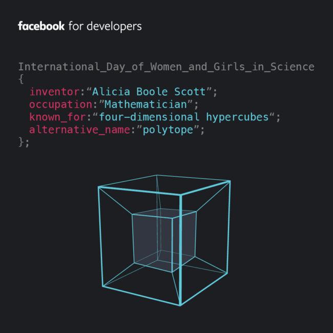 Alicia Boole Scott four dimensional hypercube